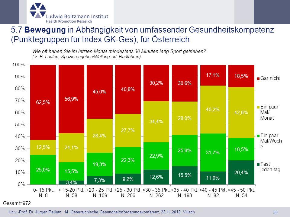 5.7 Bewegung in Abhängigkeit von umfassender Gesundheitskompetenz (Punktegruppen für Index GK-Ges), für Österreich
