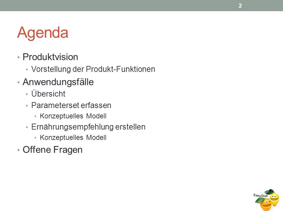 Agenda Produktvision Anwendungsfälle Offene Fragen