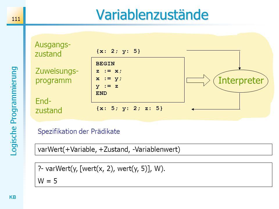 Variablenzustände Interpreter Ausgangs-zustand Zuweisungs-programm