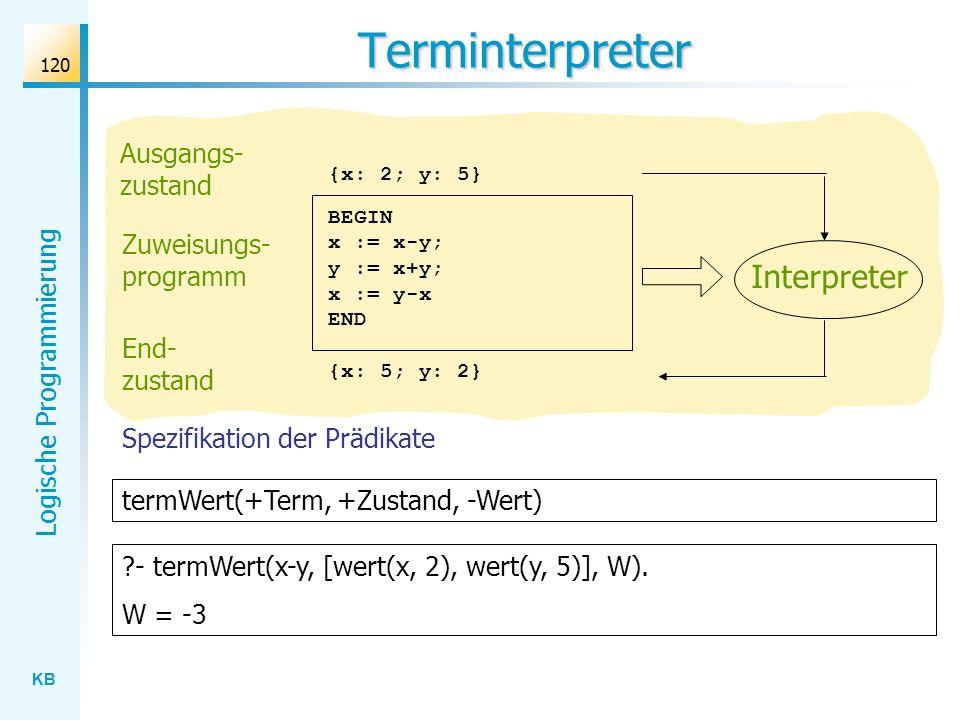 Terminterpreter Interpreter Ausgangs-zustand Zuweisungs-programm