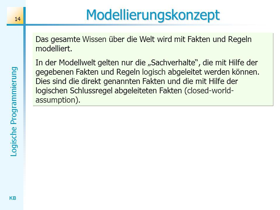 Modellierungskonzept