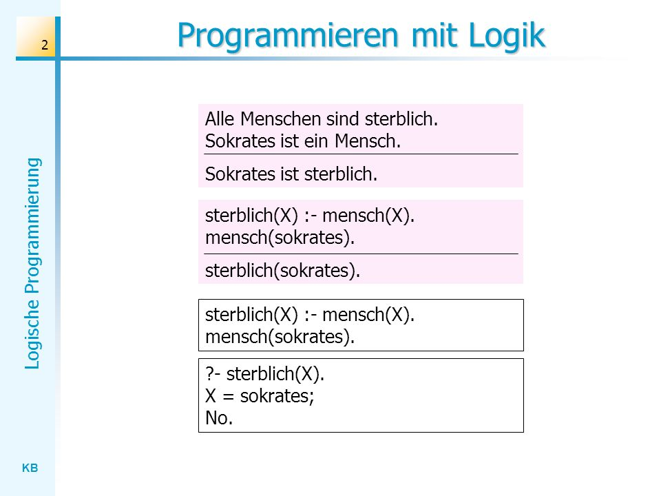 Programmieren mit Logik