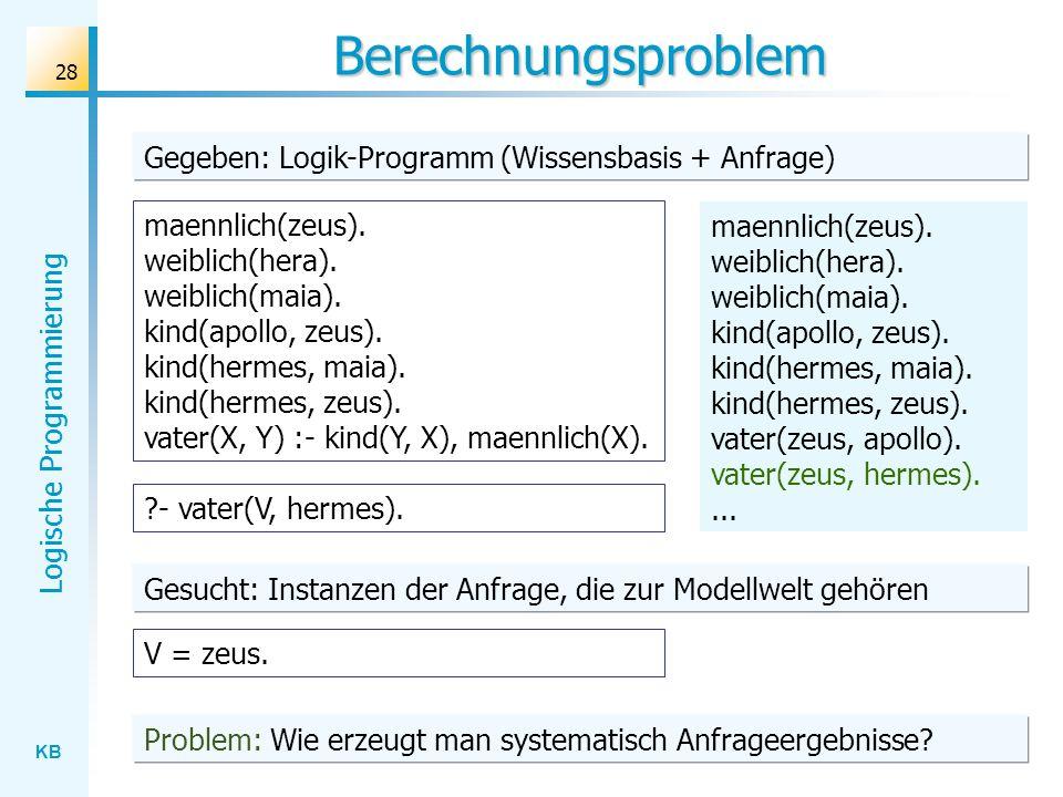 Berechnungsproblem Gegeben: Logik-Programm (Wissensbasis + Anfrage)