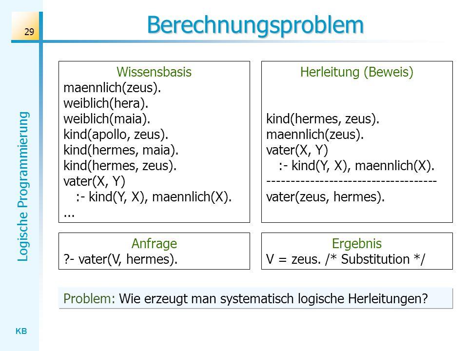 Berechnungsproblem Wissensbasis