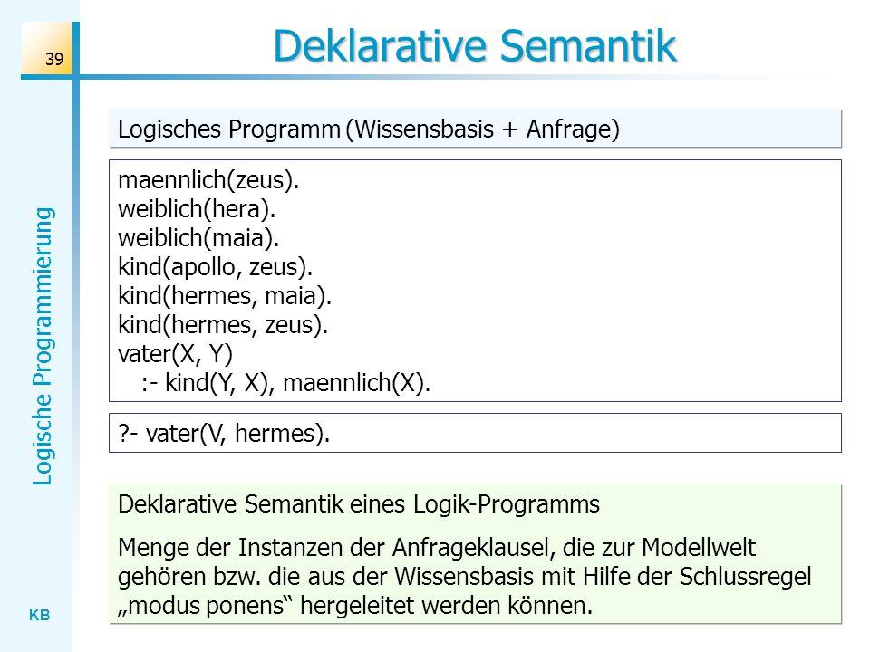 Deklarative Semantik Logisches Programm (Wissensbasis + Anfrage)