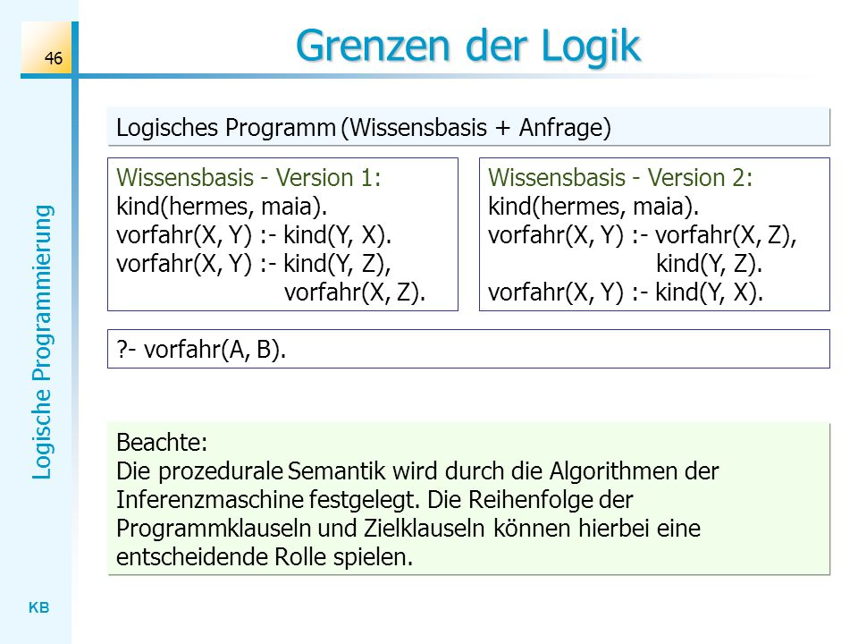 Grenzen der Logik Logisches Programm (Wissensbasis + Anfrage)