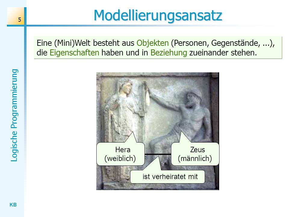 Modellierungsansatz Eine (Mini)Welt besteht aus Objekten (Personen, Gegenstände, ...), die Eigenschaften haben und in Beziehung zueinander stehen.