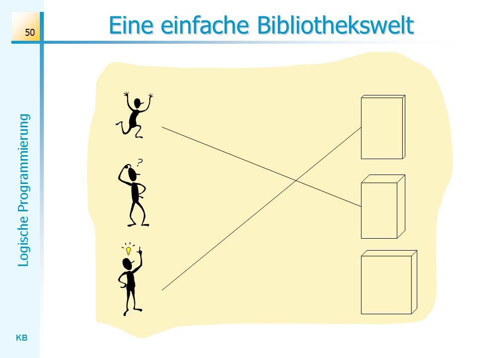 Eine einfache Bibliothekswelt