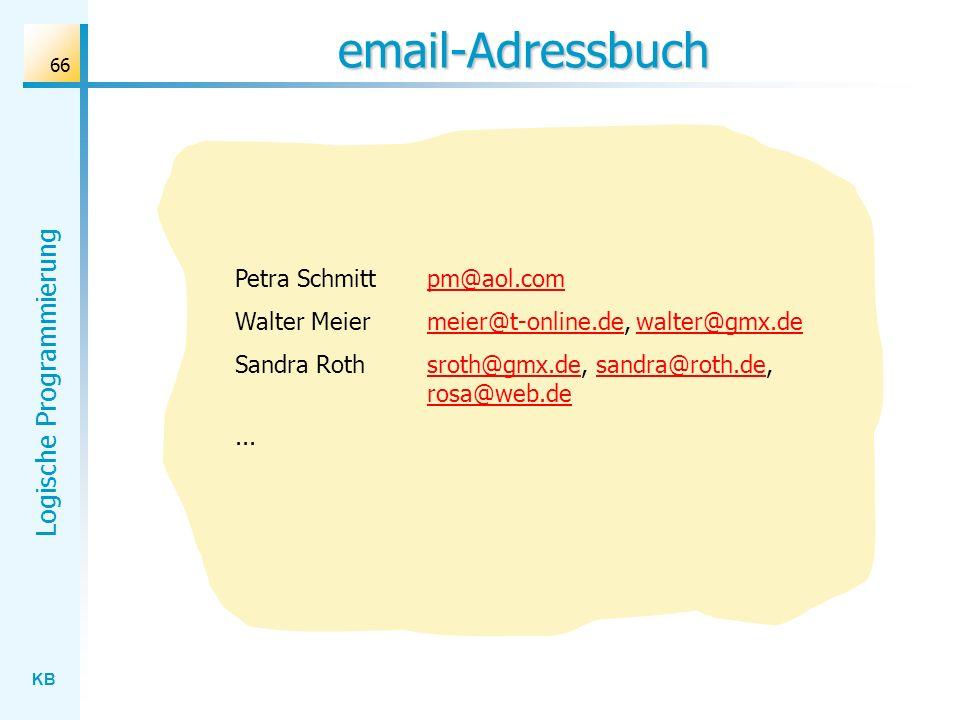 email-Adressbuch Petra Schmitt pm@aol.com