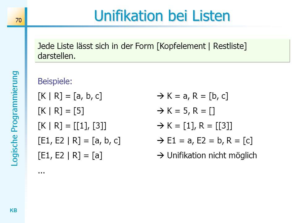 Unifikation bei Listen