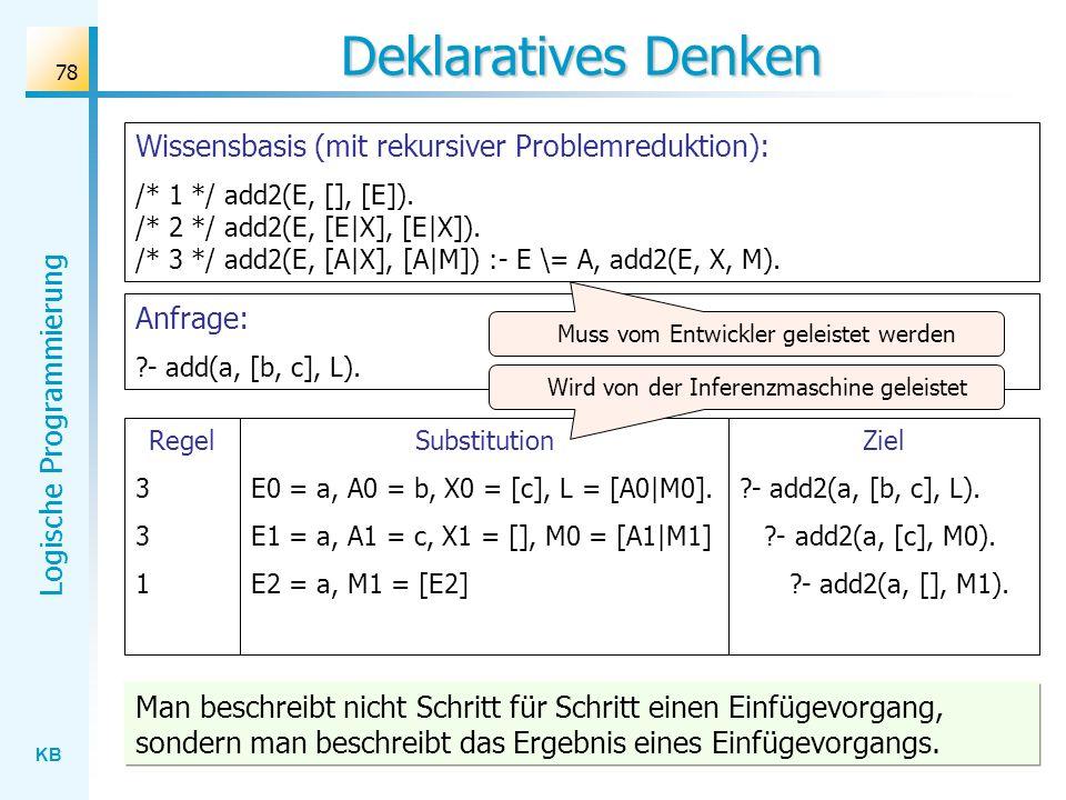 Deklaratives Denken Wissensbasis (mit rekursiver Problemreduktion):