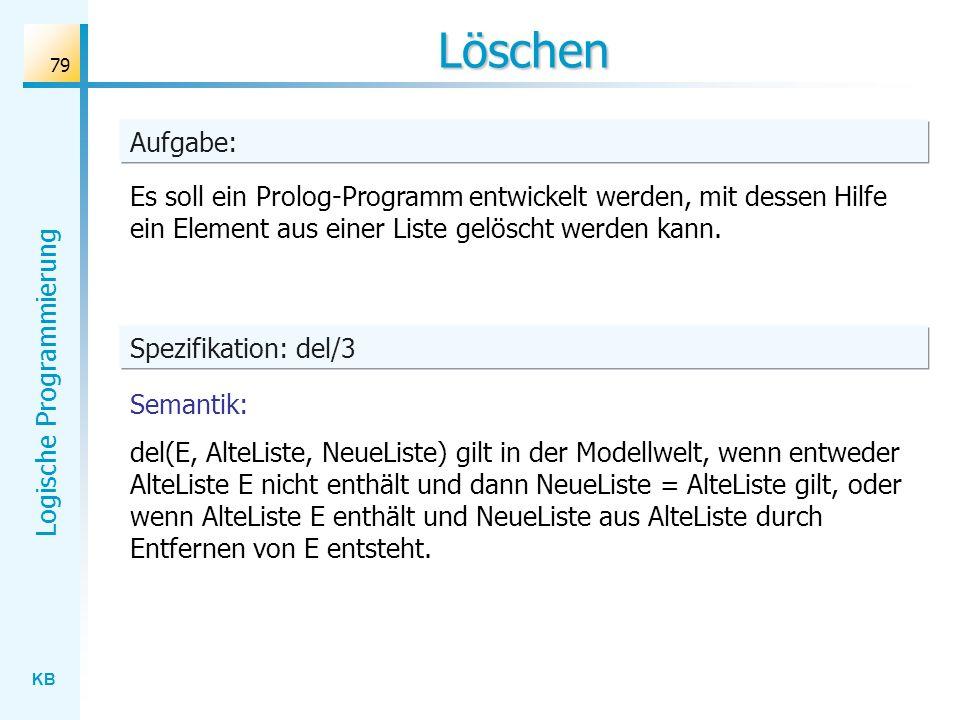 Löschen Aufgabe: Es soll ein Prolog-Programm entwickelt werden, mit dessen Hilfe ein Element aus einer Liste gelöscht werden kann.