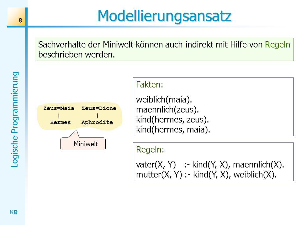 Modellierungsansatz Sachverhalte der Miniwelt können auch indirekt mit Hilfe von Regeln beschrieben werden.