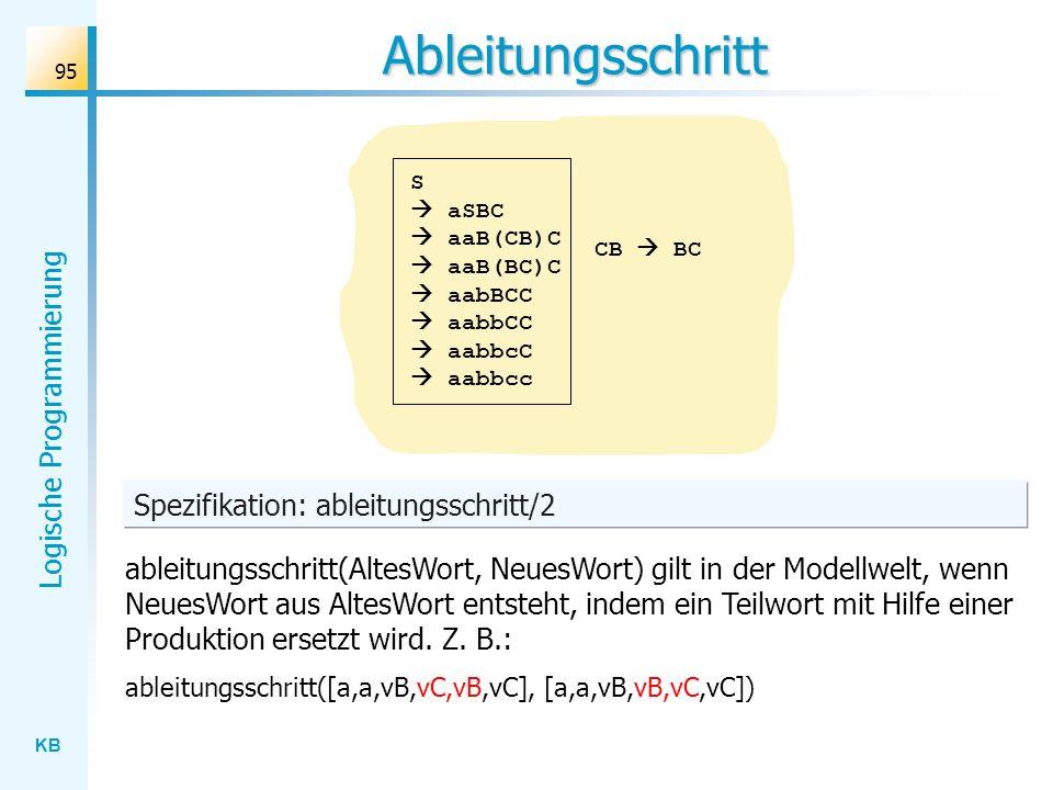 Ableitungsschritt Spezifikation: ableitungsschritt/2