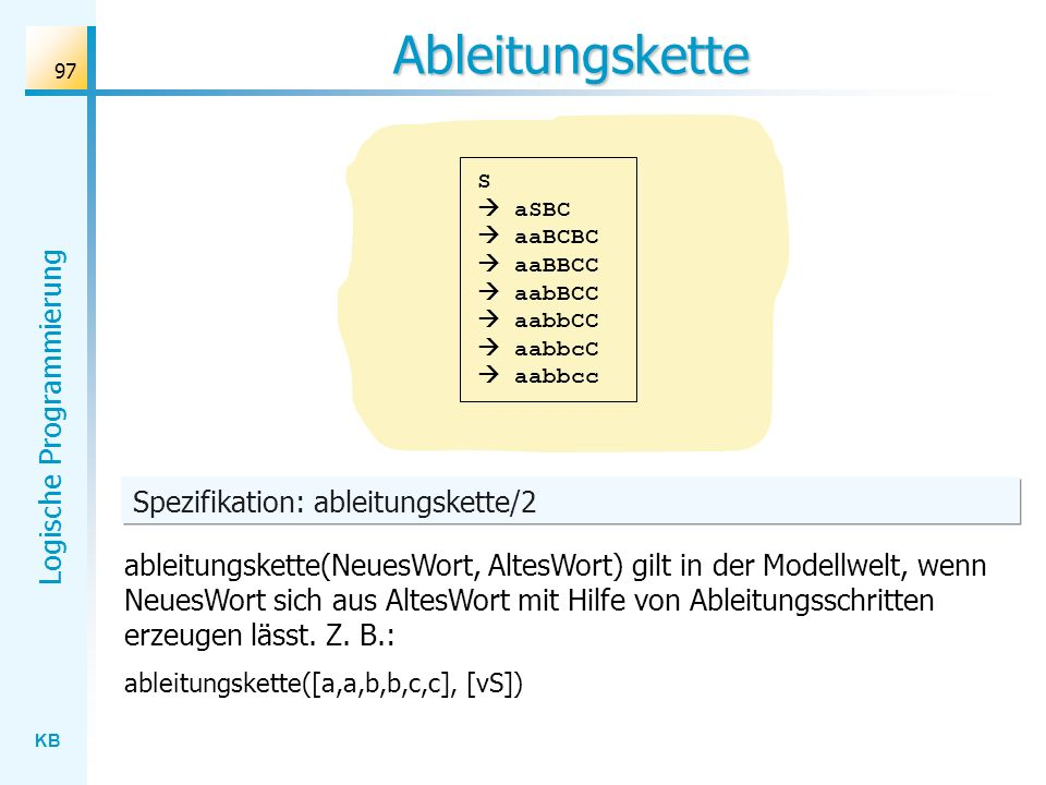 Ableitungskette Spezifikation: ableitungskette/2