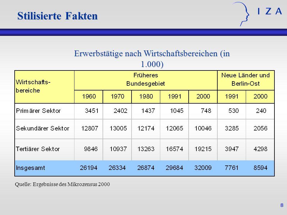 Erwerbstätige nach Wirtschaftsbereichen (in 1.000)