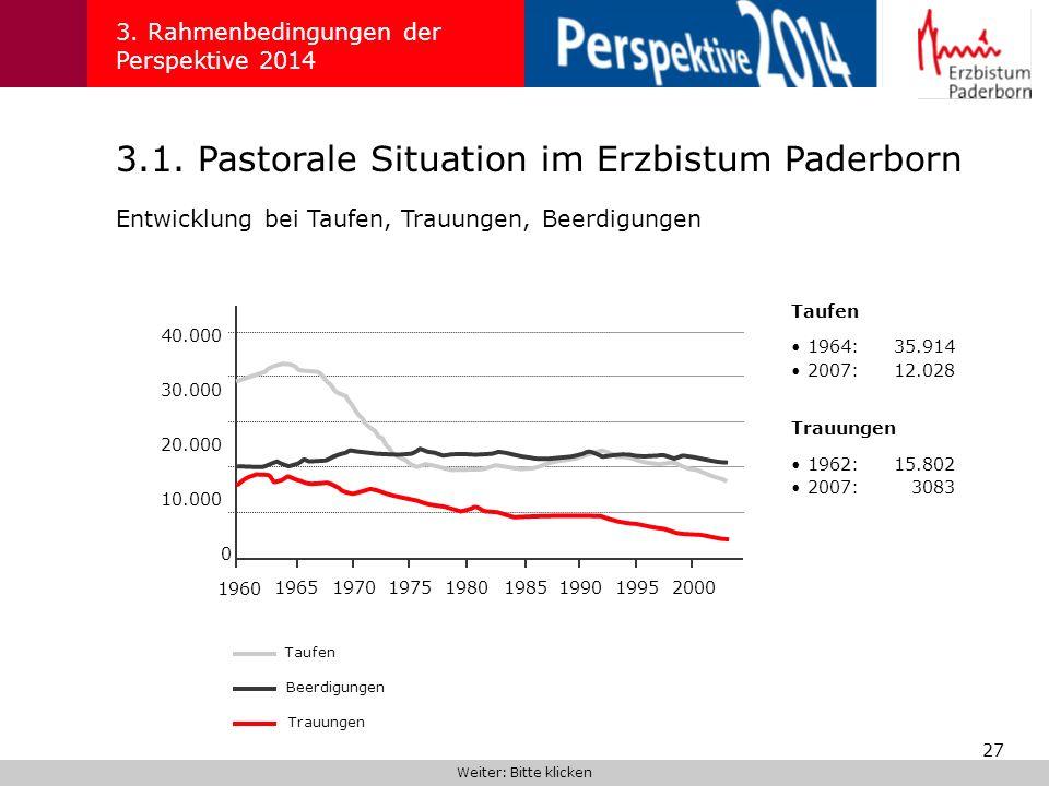 3.1. Pastorale Situation im Erzbistum Paderborn