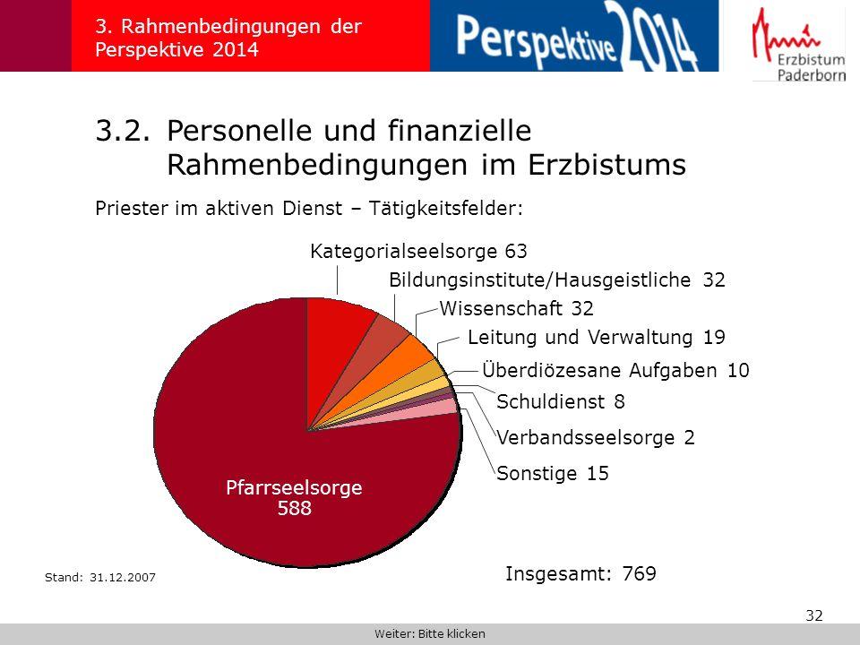 3.2. Personelle und finanzielle Rahmenbedingungen im Erzbistums