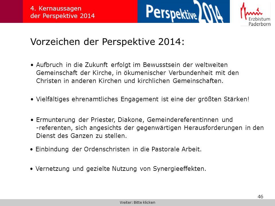 Vorzeichen der Perspektive 2014: