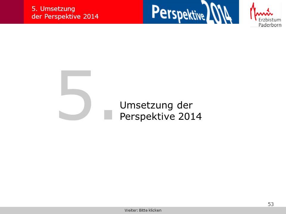 5. Umsetzung der Perspektive 2014 5. Umsetzung der Perspektive 2014