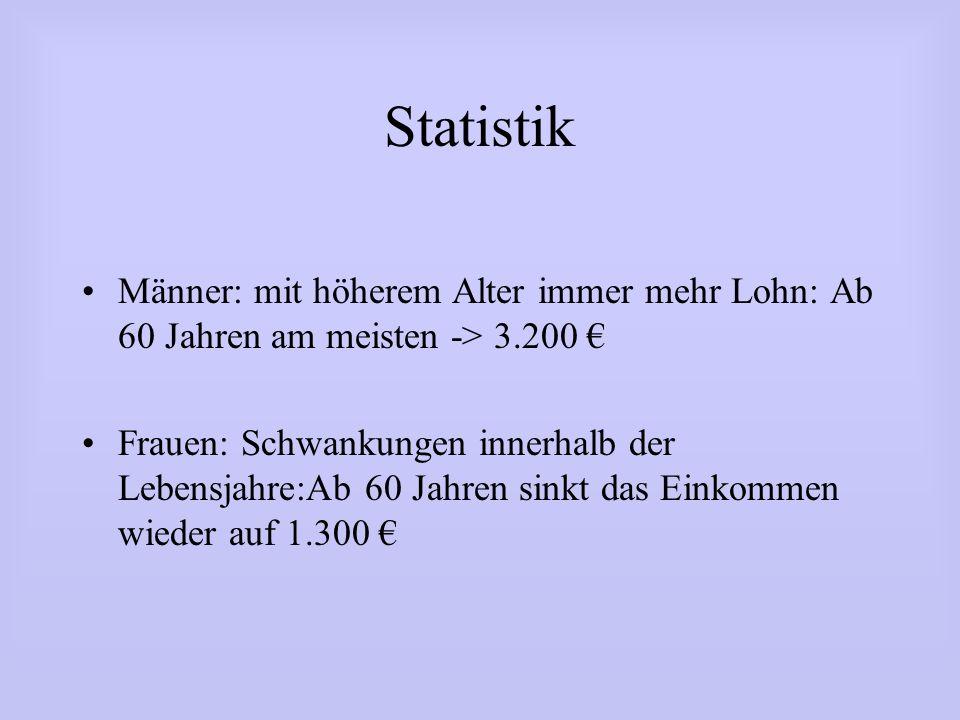 StatistikMänner: mit höherem Alter immer mehr Lohn: Ab 60 Jahren am meisten -> 3.200 €