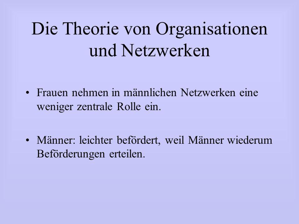 Die Theorie von Organisationen und Netzwerken