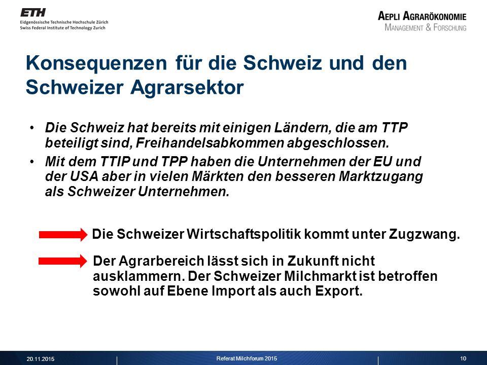 Konsequenzen für die Schweiz und den Schweizer Agrarsektor