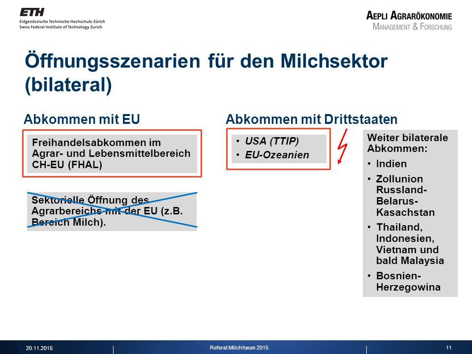 Öffnungsszenarien für den Milchsektor (bilateral)