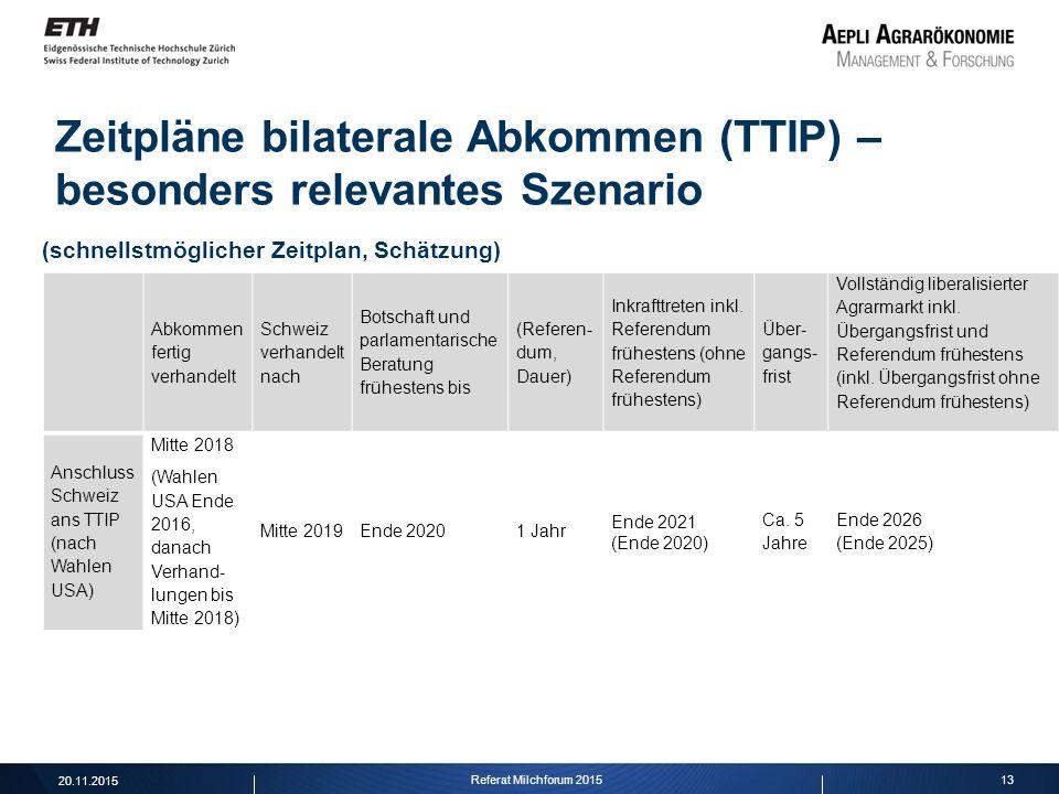 Zeitpläne bilaterale Abkommen (TTIP) – besonders relevantes Szenario
