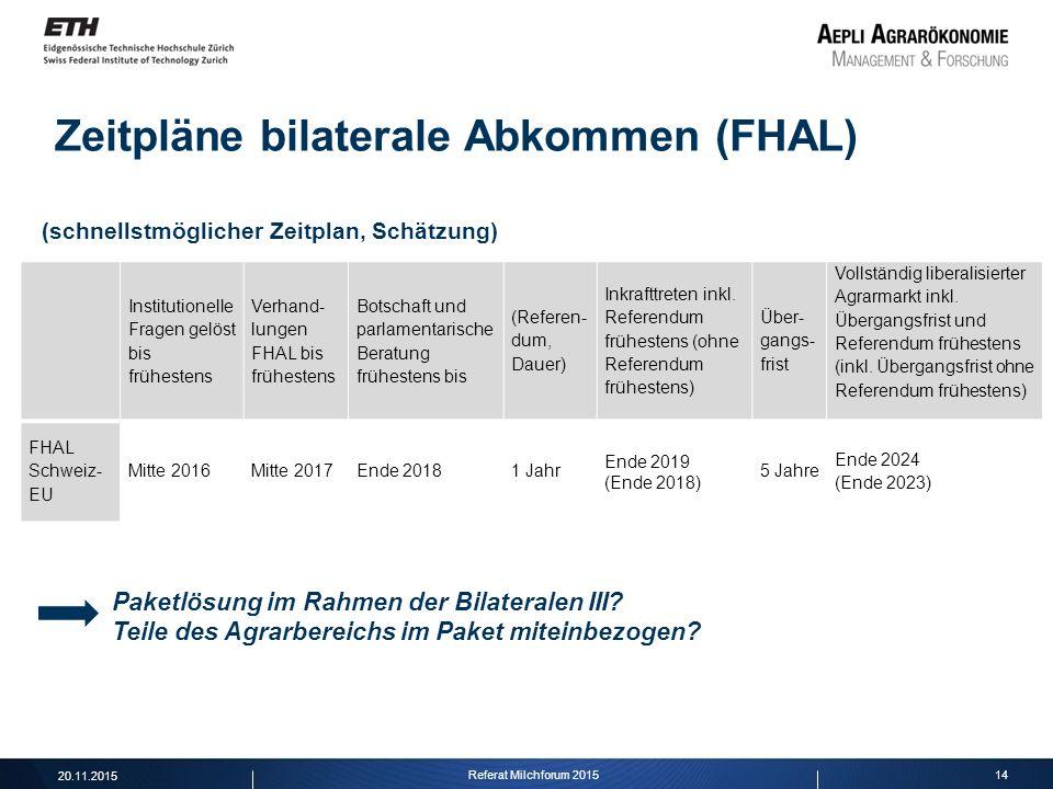 Zeitpläne bilaterale Abkommen (FHAL)