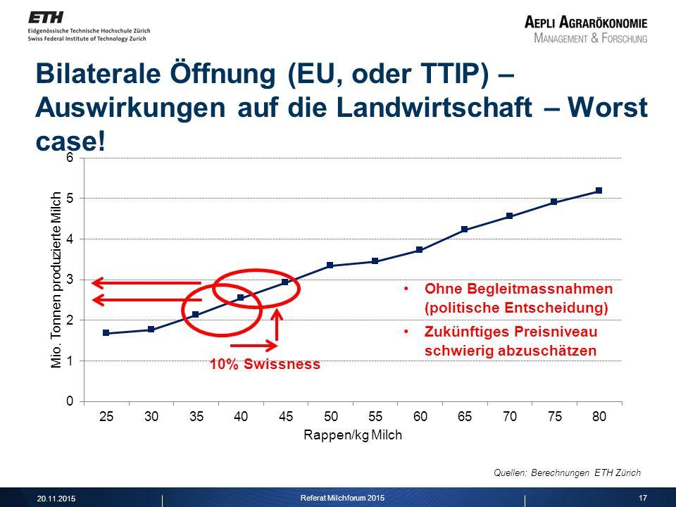 Bilaterale Öffnung (EU, oder TTIP) – Auswirkungen auf die Landwirtschaft – Worst case!