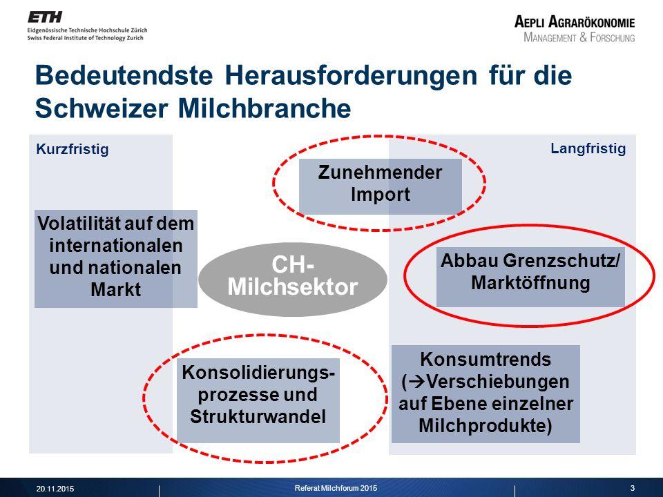 Bedeutendste Herausforderungen für die Schweizer Milchbranche