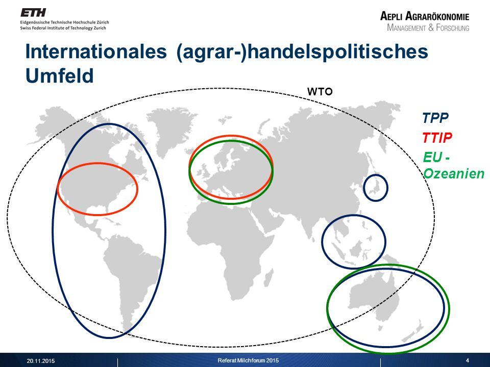 Internationales (agrar-)handelspolitisches Umfeld