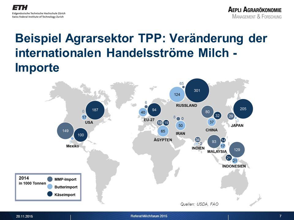 Beispiel Agrarsektor TPP: Veränderung der internationalen Handelsströme Milch - Importe