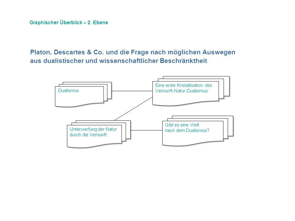 Graphischer Überblick – 2. Ebene