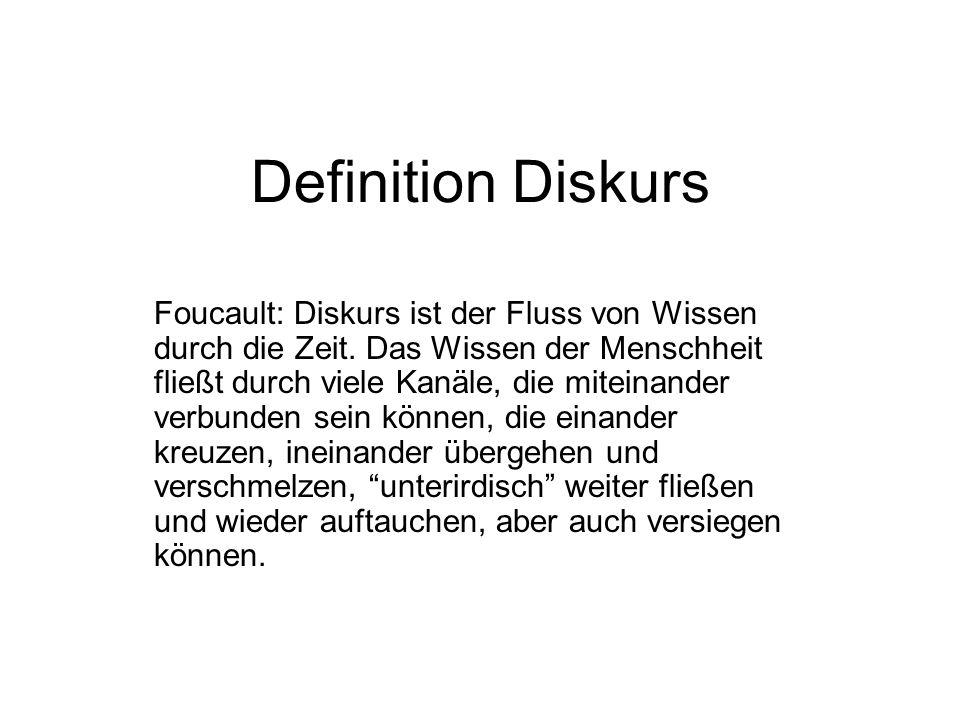 Definition Diskurs