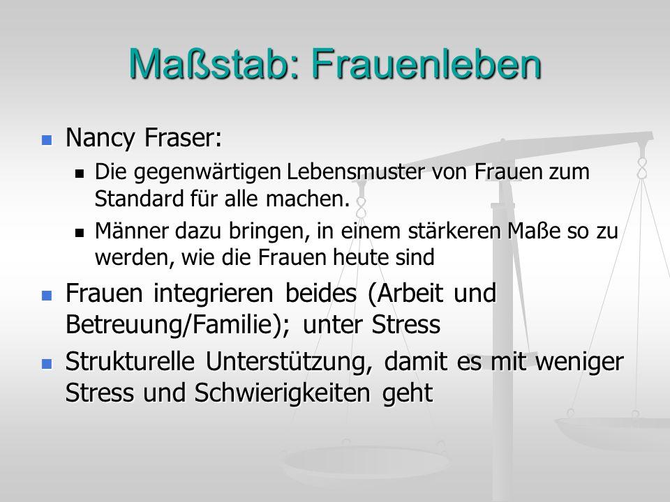 Maßstab: Frauenleben Nancy Fraser: