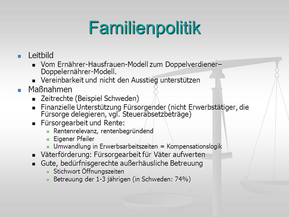 Familienpolitik Leitbild Maßnahmen