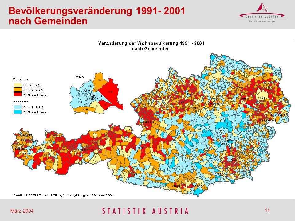 Bevölkerungsveränderung 1991- 2001 nach Gemeinden