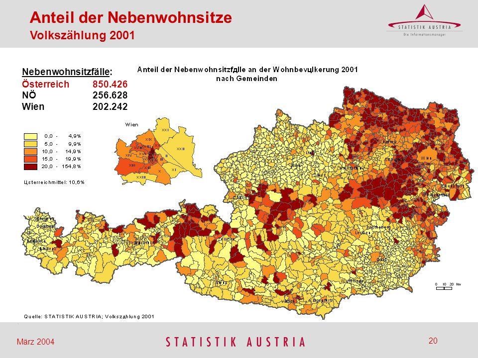 Anteil der Nebenwohnsitze Volkszählung 2001
