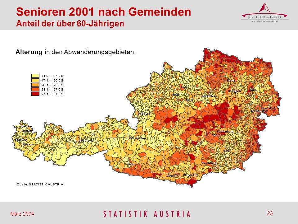 Senioren 2001 nach Gemeinden Anteil der über 60-Jährigen