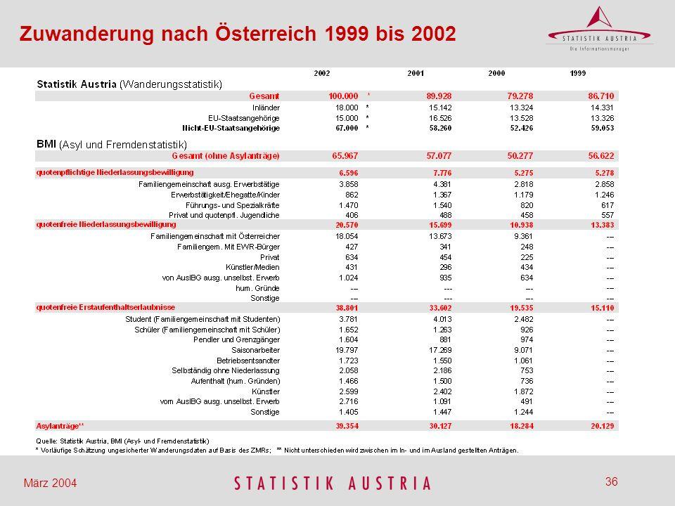 Zuwanderung nach Österreich 1999 bis 2002