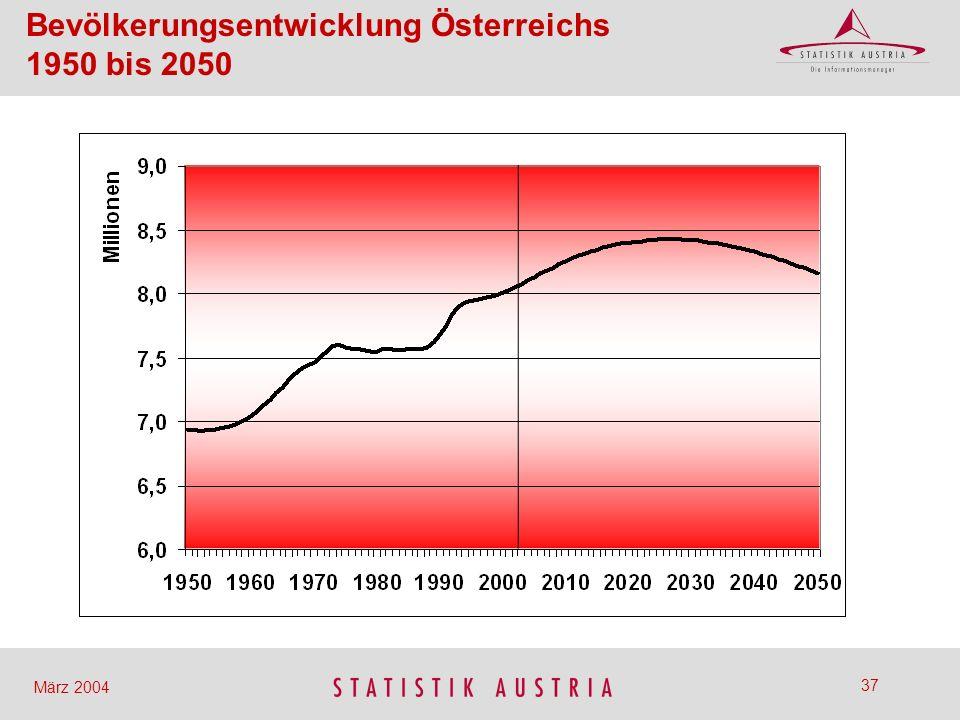 Bevölkerungsentwicklung Österreichs 1950 bis 2050