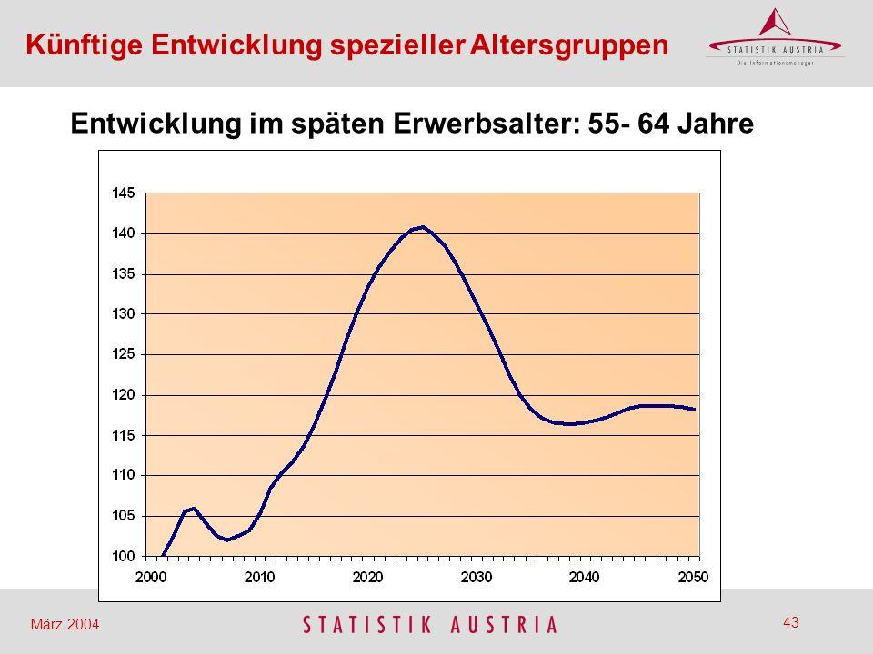 Entwicklung im späten Erwerbsalter: 55- 64 Jahre