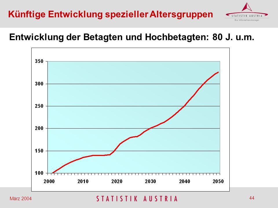 Entwicklung der Betagten und Hochbetagten: 80 J. u.m.