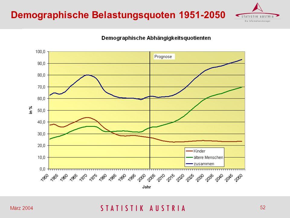 Demographische Belastungsquoten 1951-2050