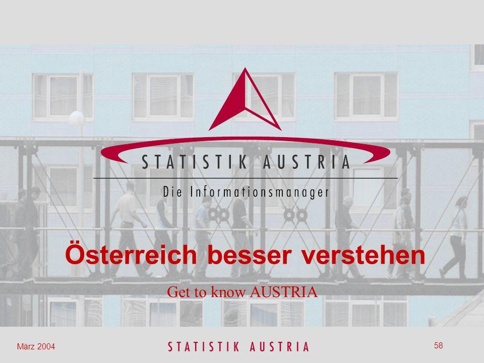 Österreich besser verstehen
