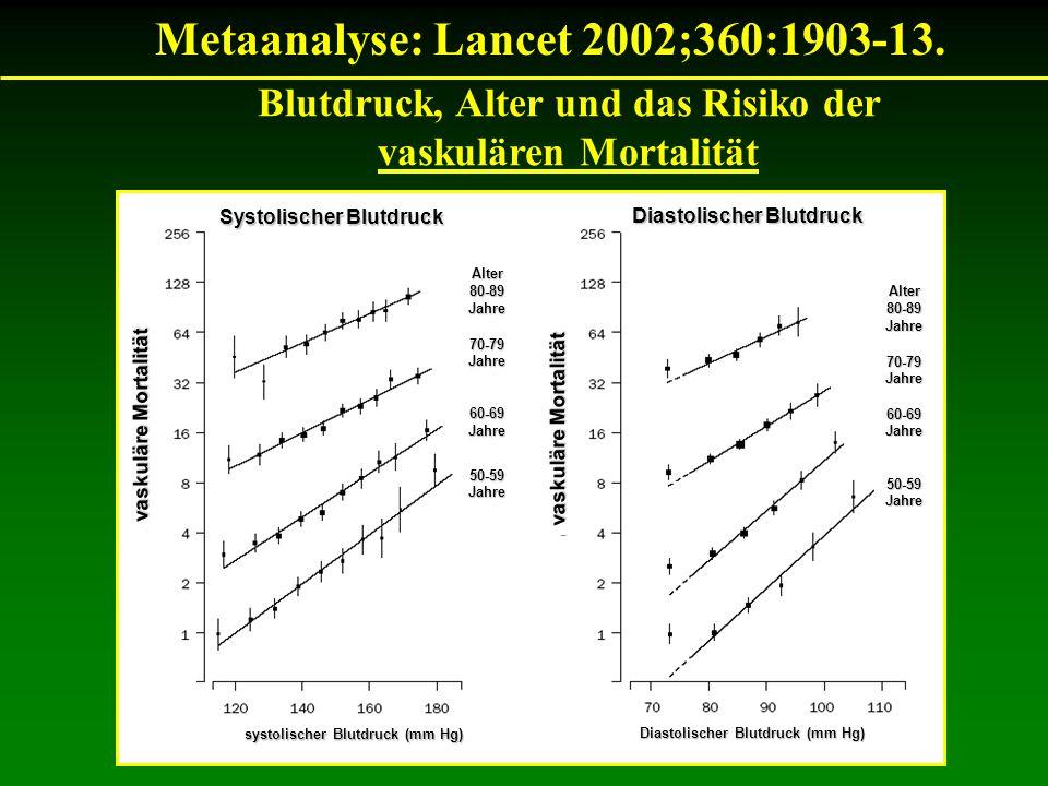 Metaanalyse: Lancet 2002;360:1903-13.