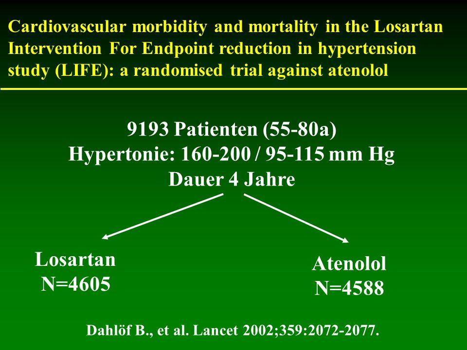Dahlöf B., et al. Lancet 2002;359:2072-2077.