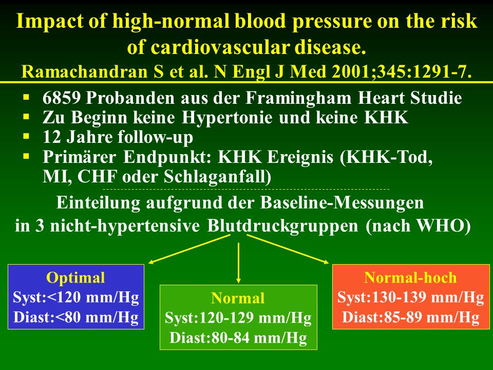 Impact of high-normal blood pressure on the risk of cardiovascular disease.